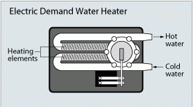 tankless water heater work2